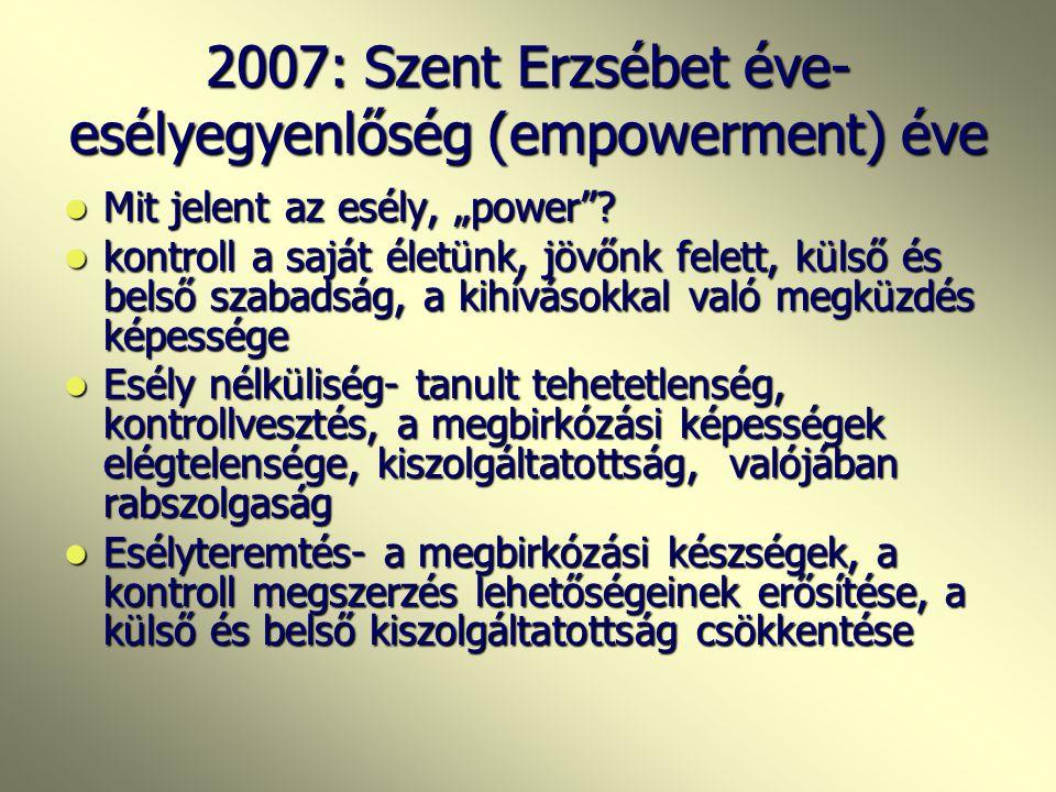 2007: Szent Erzsébet éve- esélyegyenlőség (empowerment) éve
