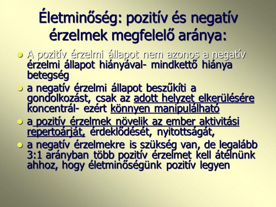 Életminőség: pozitív és negatív érzelmek megfelelő aránya:
