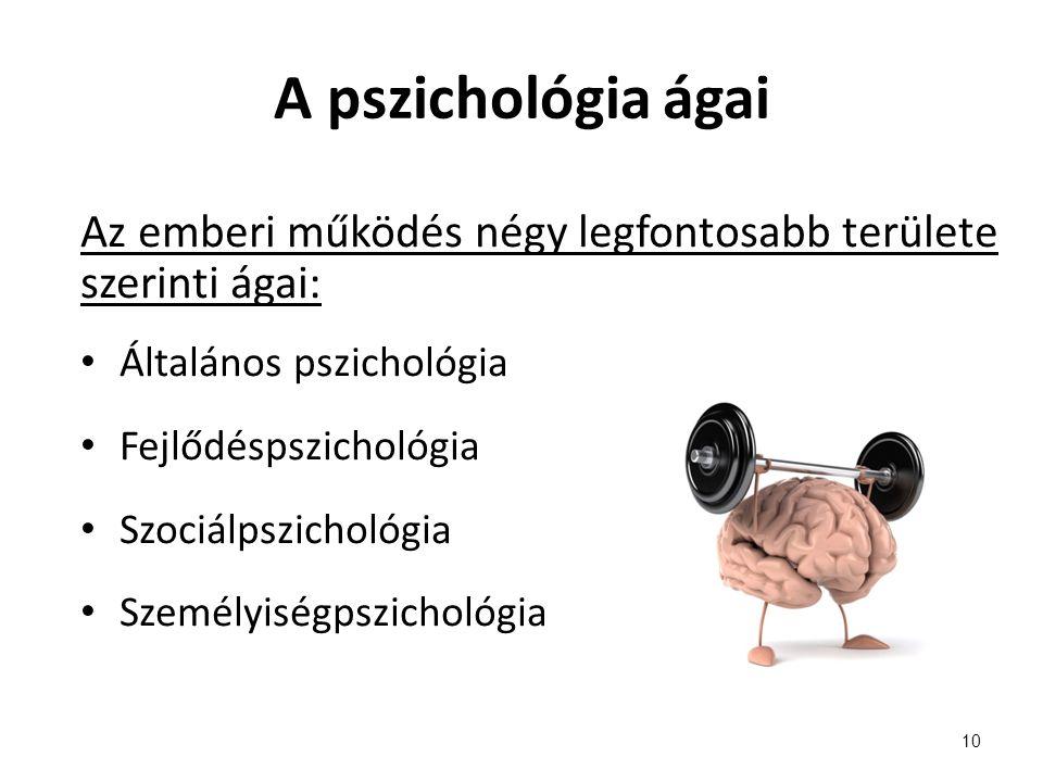 A pszichológia ágai Az emberi működés négy legfontosabb területe szerinti ágai: Általános pszichológia.