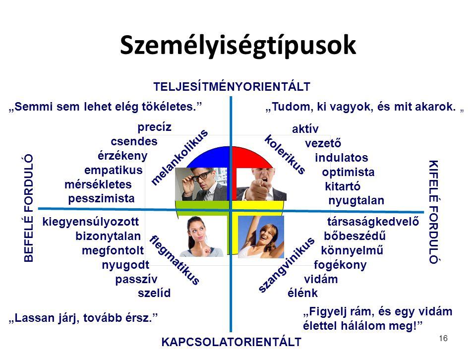 TELJESÍTMÉNYORIENTÁLT
