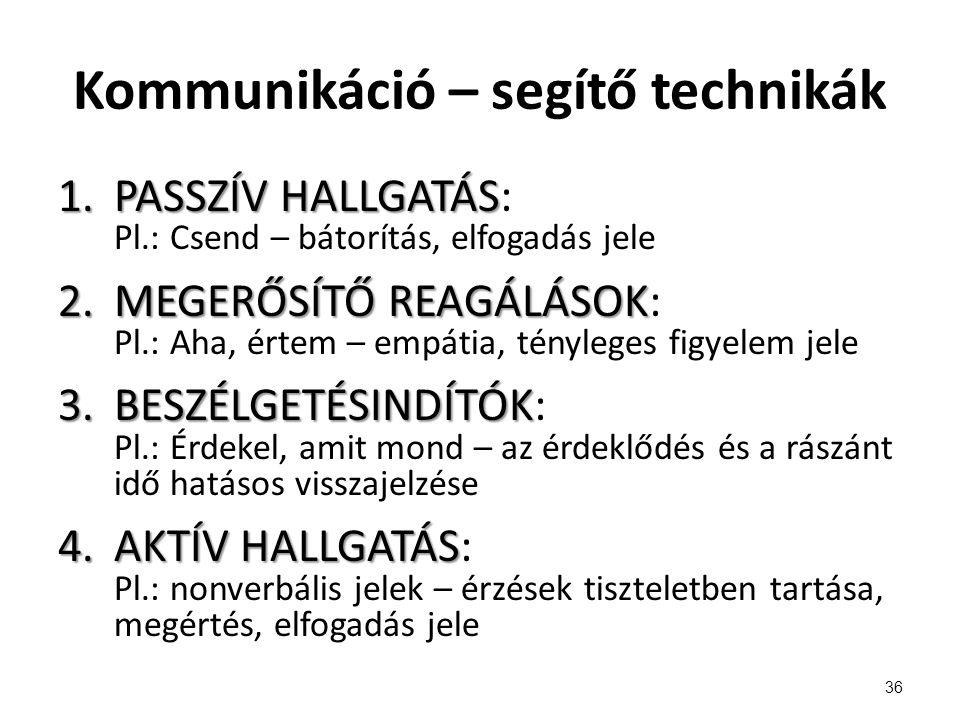 Kommunikáció – segítő technikák
