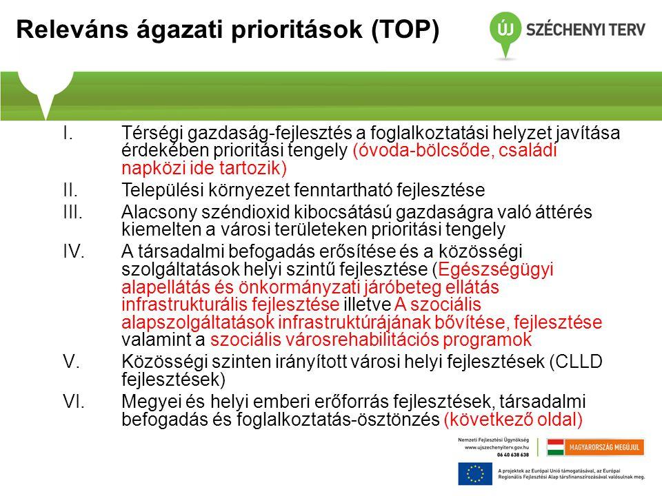 Releváns ágazati prioritások (TOP)