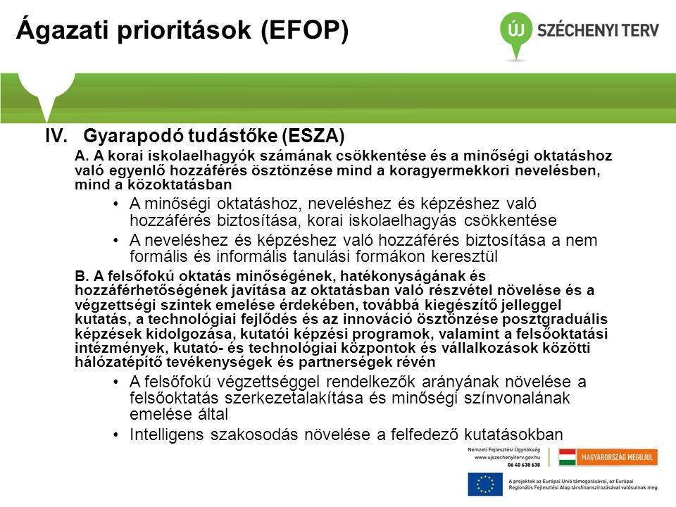 Ágazati prioritások (EFOP)