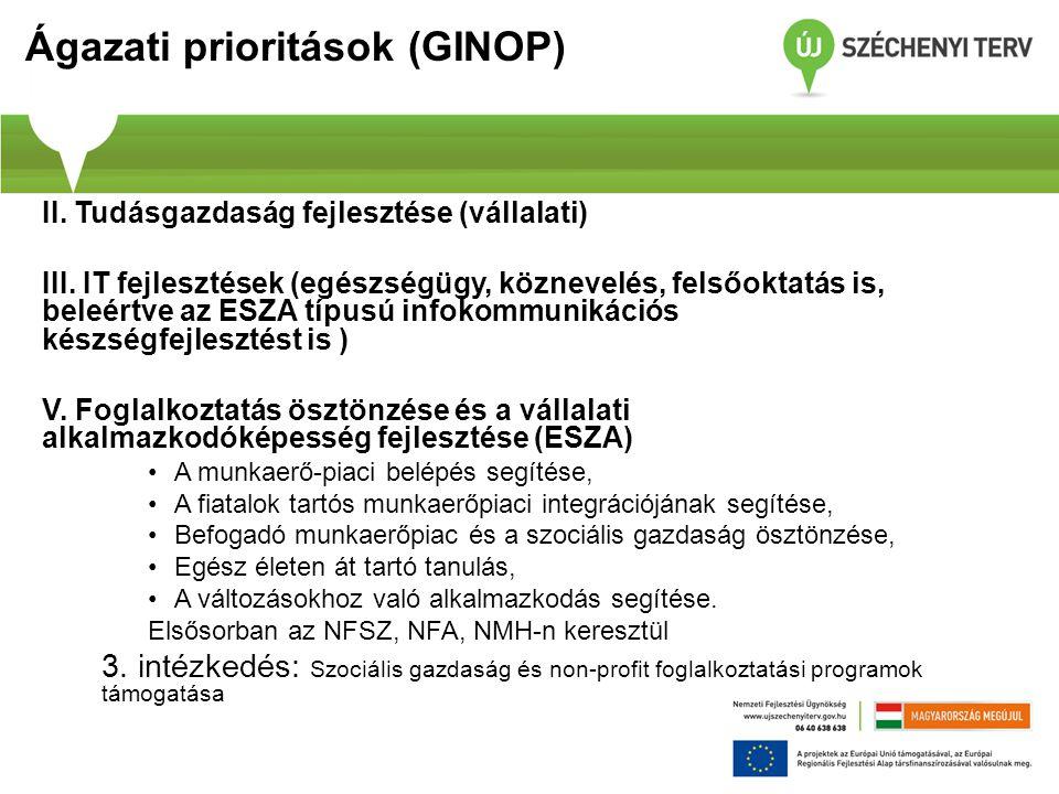 Ágazati prioritások (GINOP)