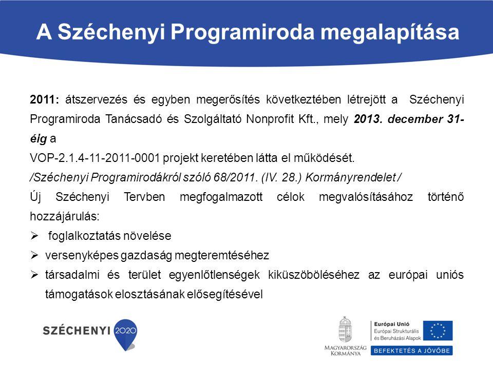 A Széchenyi Programiroda megalapítása