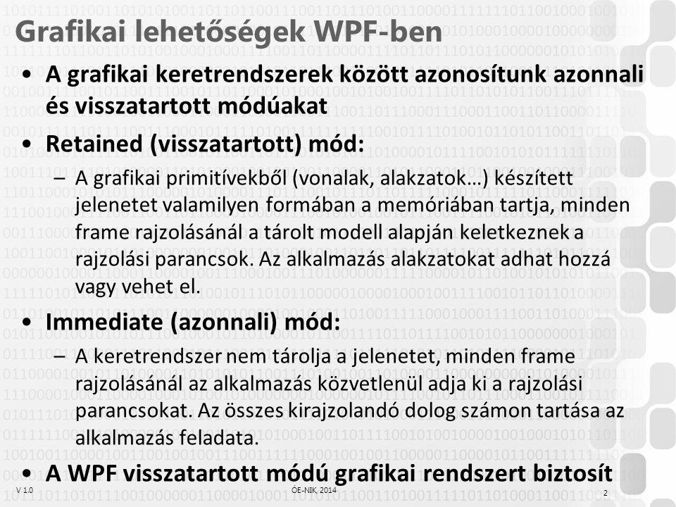 Grafikai lehetőségek WPF-ben