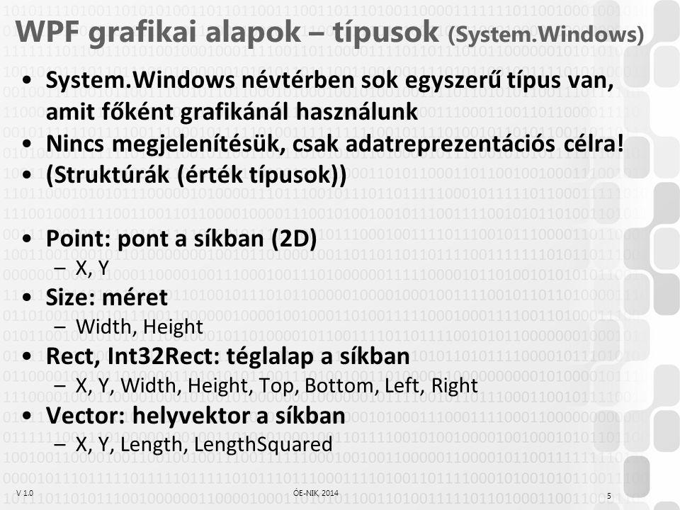 WPF grafikai alapok – típusok (System.Windows)