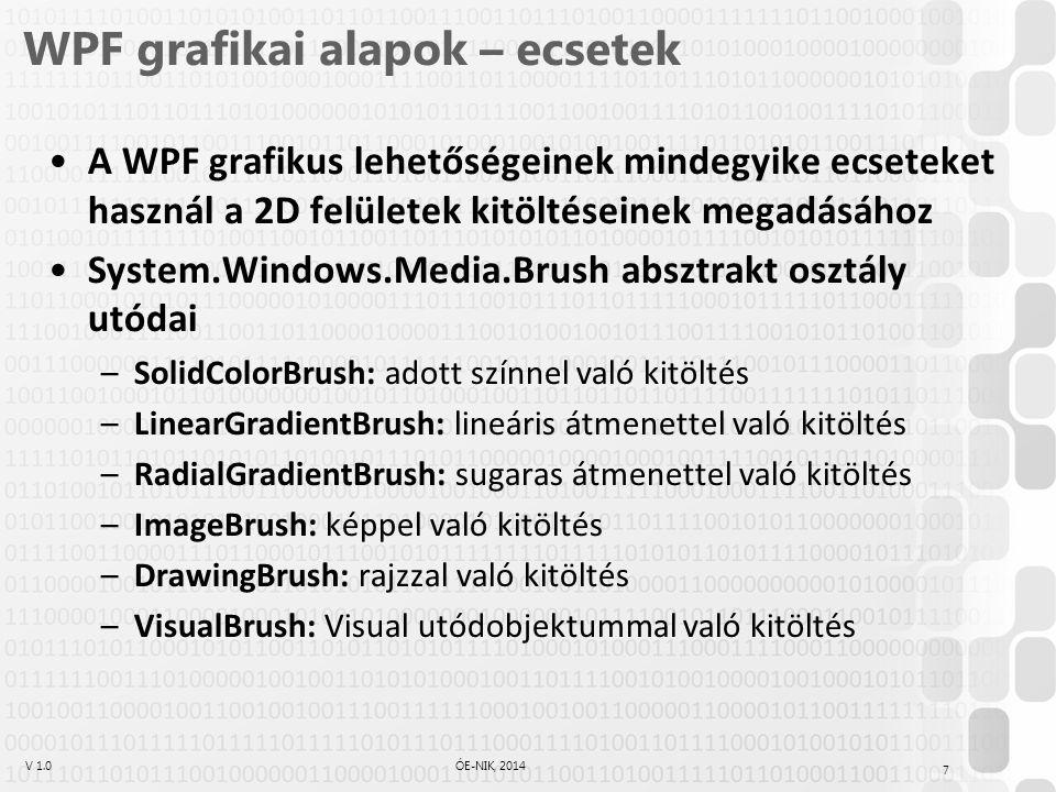 WPF grafikai alapok – ecsetek