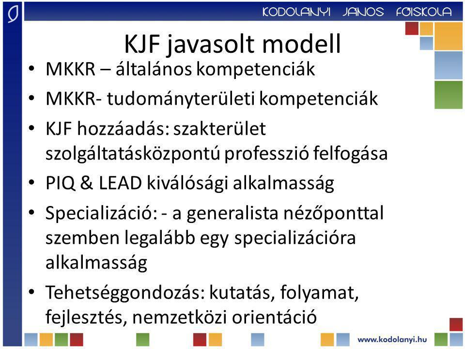 KJF javasolt modell MKKR – általános kompetenciák