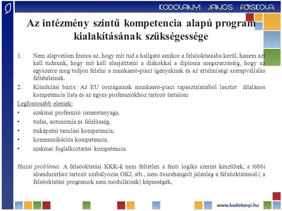 Az intézmény szintű kompetencia alapú program kialakításának szükségessége