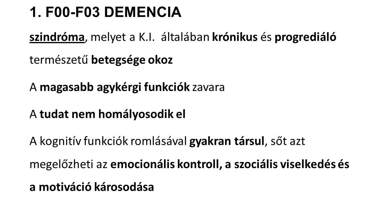 1. F00-F03 DEMENCIA