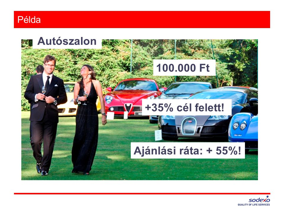 Példa Autószalon 100.000 Ft +35% cél felett! Ajánlási ráta: + 55%!