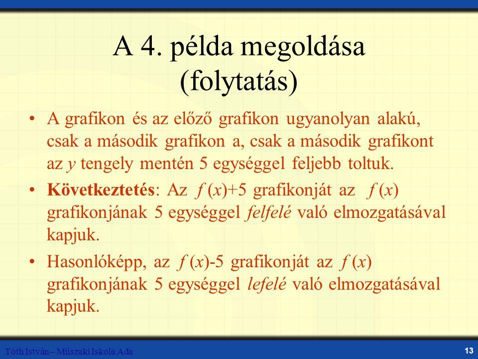 A 4. példa megoldása (folytatás)