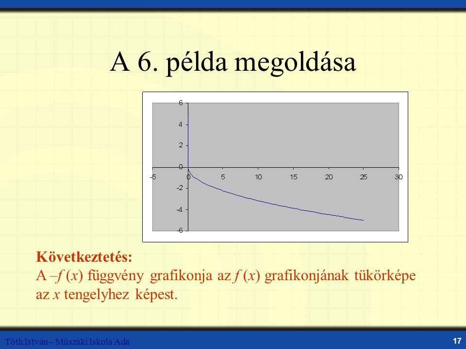 A 6. példa megoldása Következtetés: A –f (x) függvény grafikonja az f (x) grafikonjának tükörképe az x tengelyhez képest.