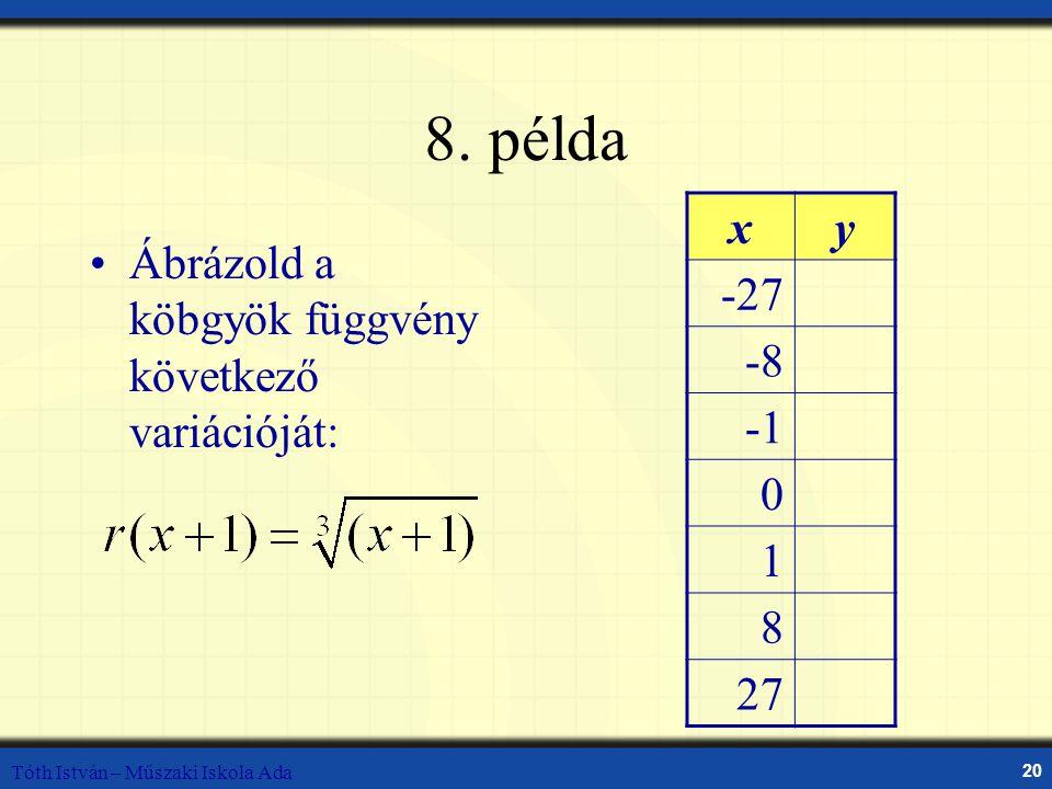 8. példa x. y. -27. -8. -1. 1. 8. 27.