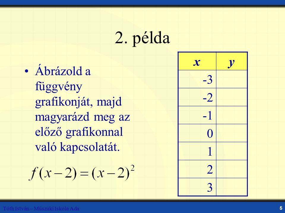 2. példa x. y. -3. -2. -1. 1. 2. 3. Ábrázold a függvény grafikonját, majd magyarázd meg az előző grafikonnal való kapcsolatát.