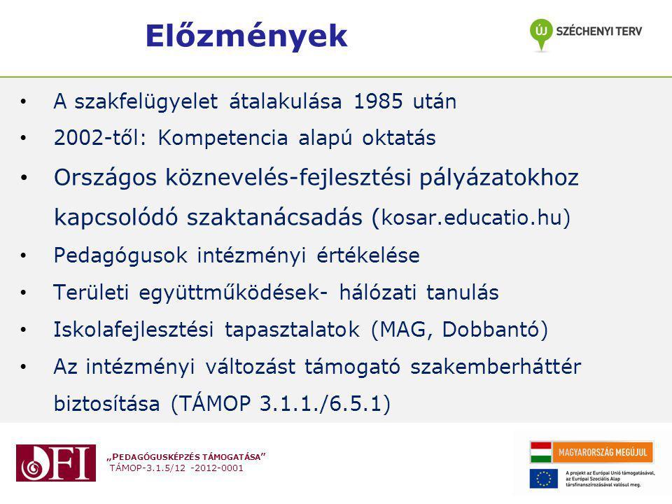 Előzmények A szakfelügyelet átalakulása 1985 után. 2002-től: Kompetencia alapú oktatás.