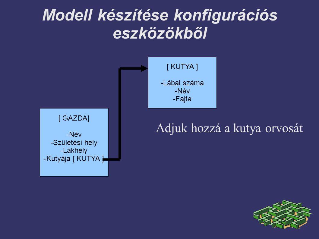 Modell készítése konfigurációs eszközökből