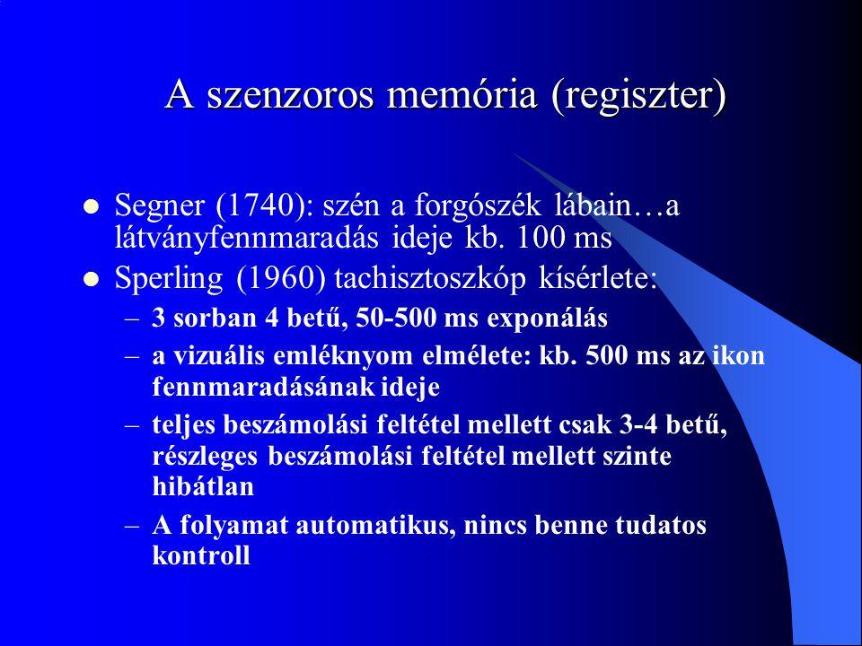 A szenzoros memória (regiszter)