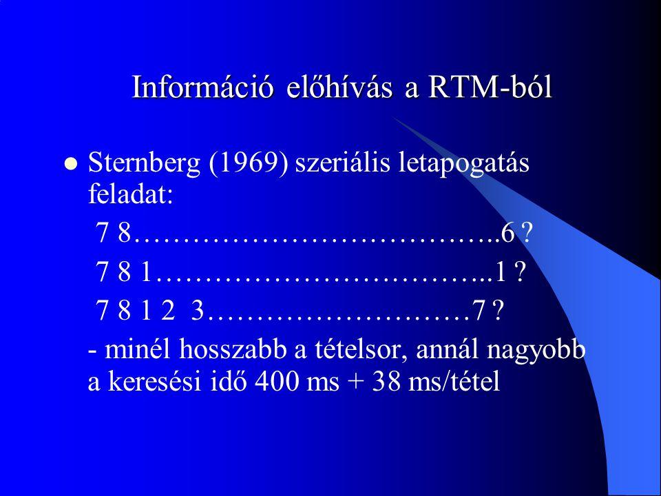Információ előhívás a RTM-ból