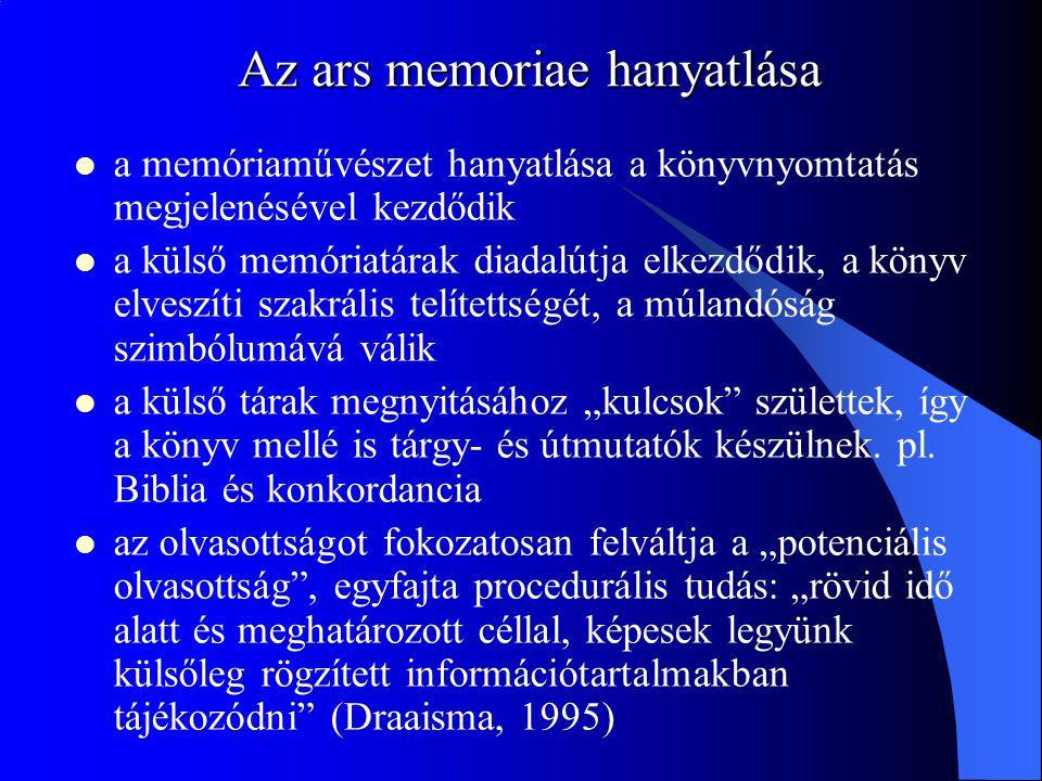 Az ars memoriae hanyatlása