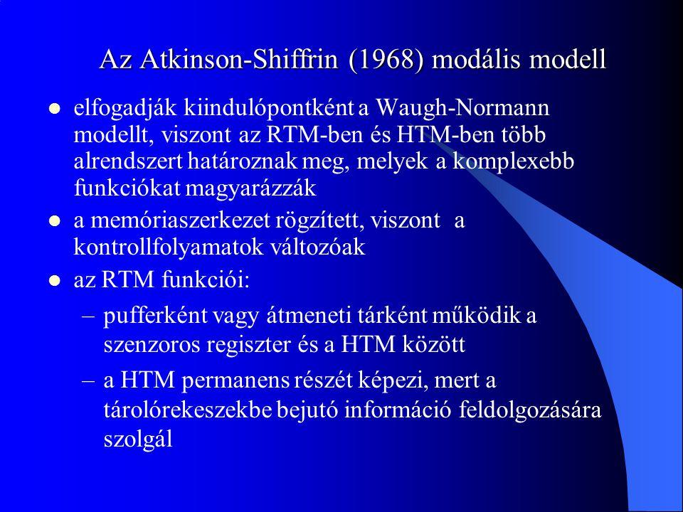 Az Atkinson-Shiffrin (1968) modális modell