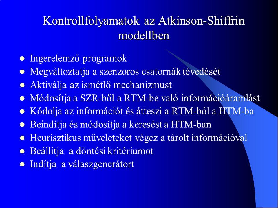 Kontrollfolyamatok az Atkinson-Shiffrin modellben