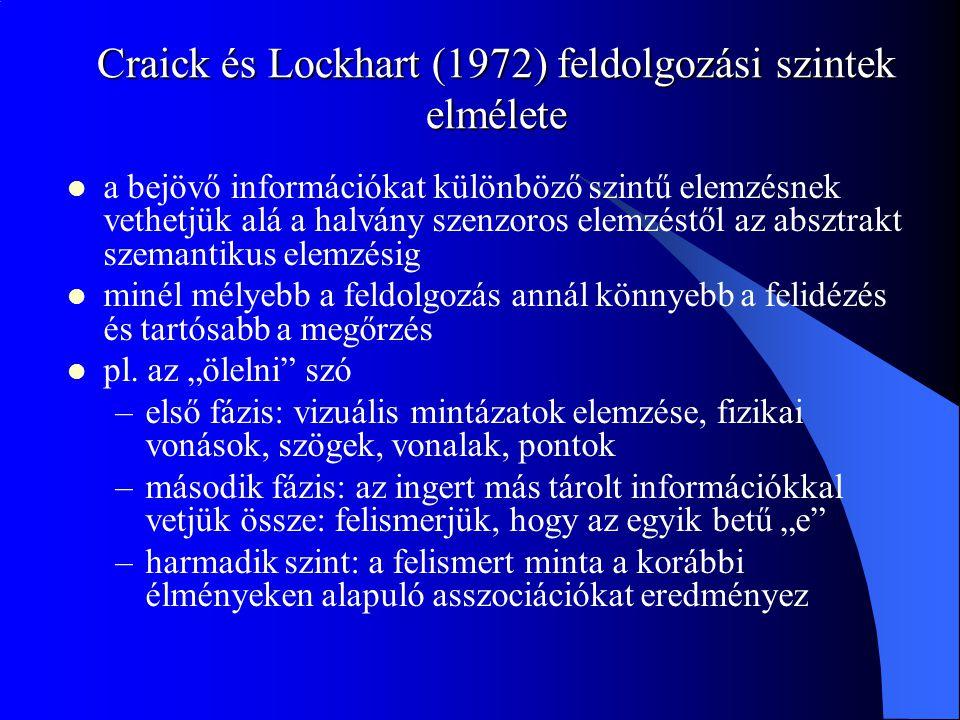 Craick és Lockhart (1972) feldolgozási szintek elmélete