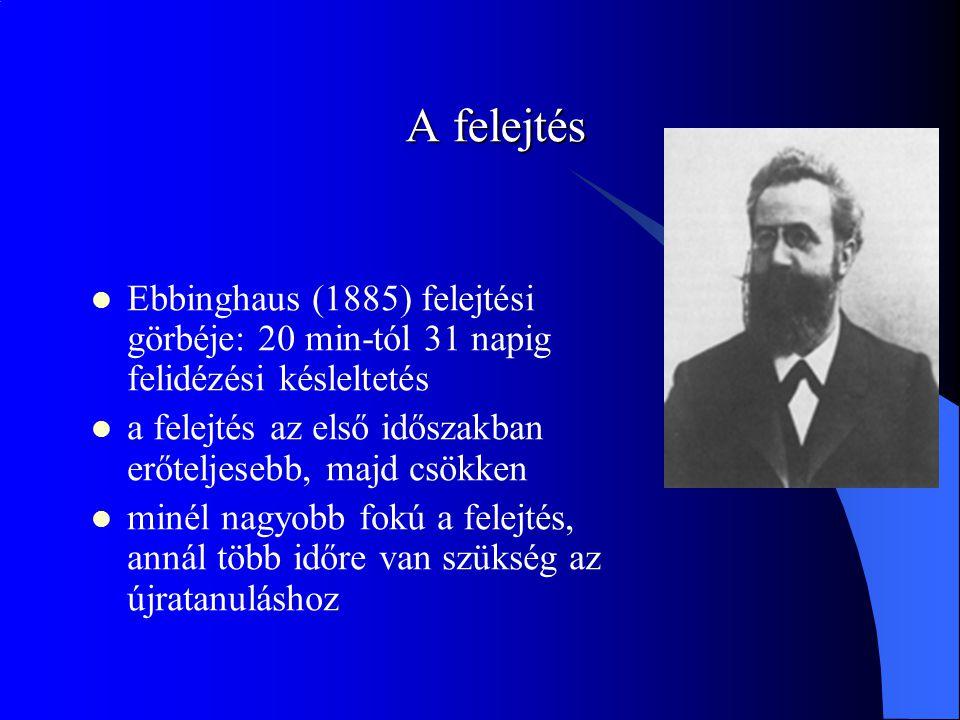 A felejtés Ebbinghaus (1885) felejtési görbéje: 20 min-tól 31 napig felidézési késleltetés. a felejtés az első időszakban erőteljesebb, majd csökken.