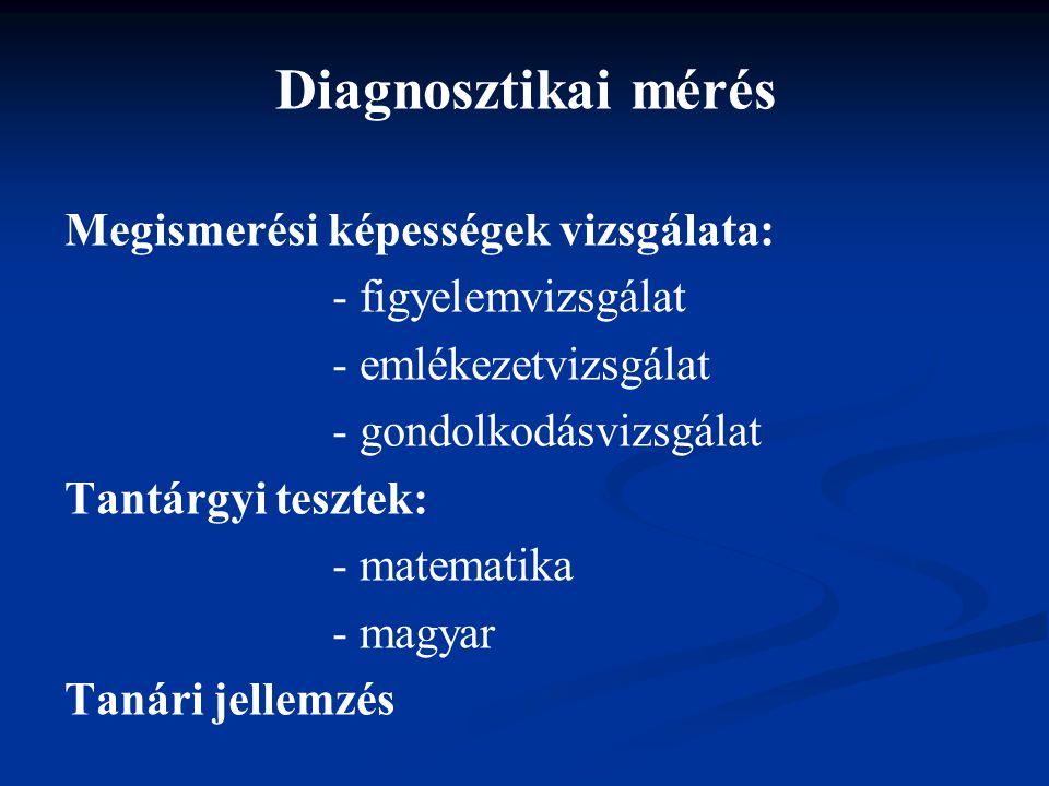 Diagnosztikai mérés Megismerési képességek vizsgálata: