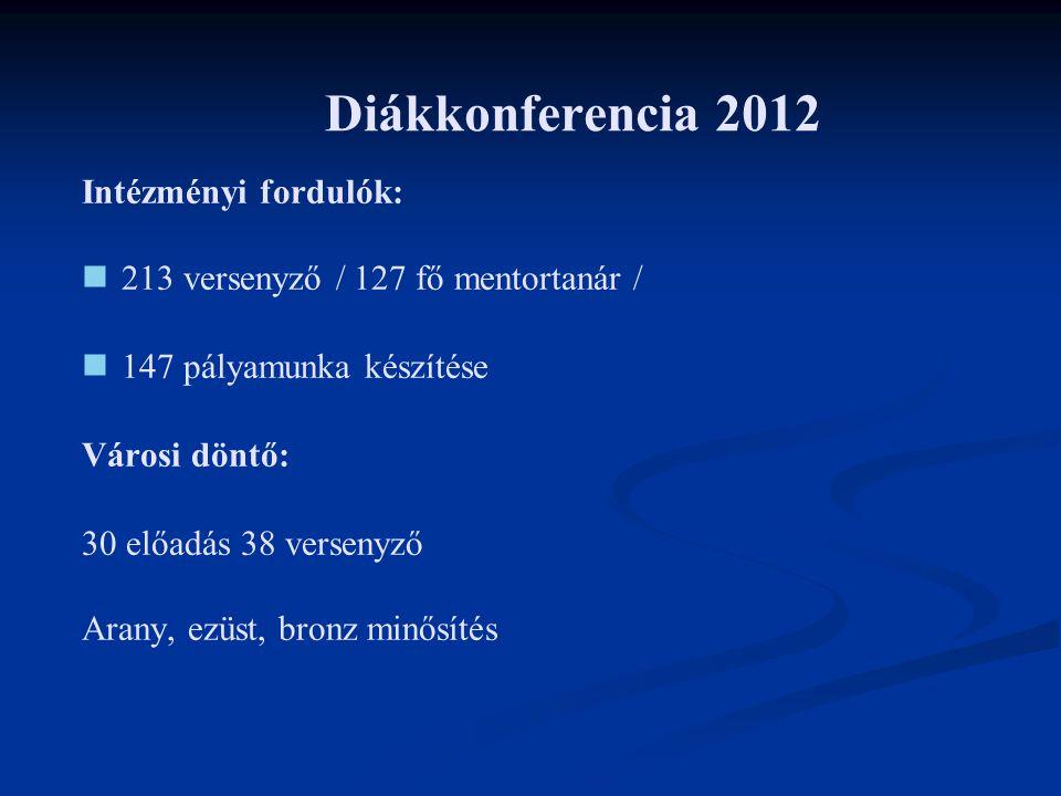 Diákkonferencia 2012 Intézményi fordulók: