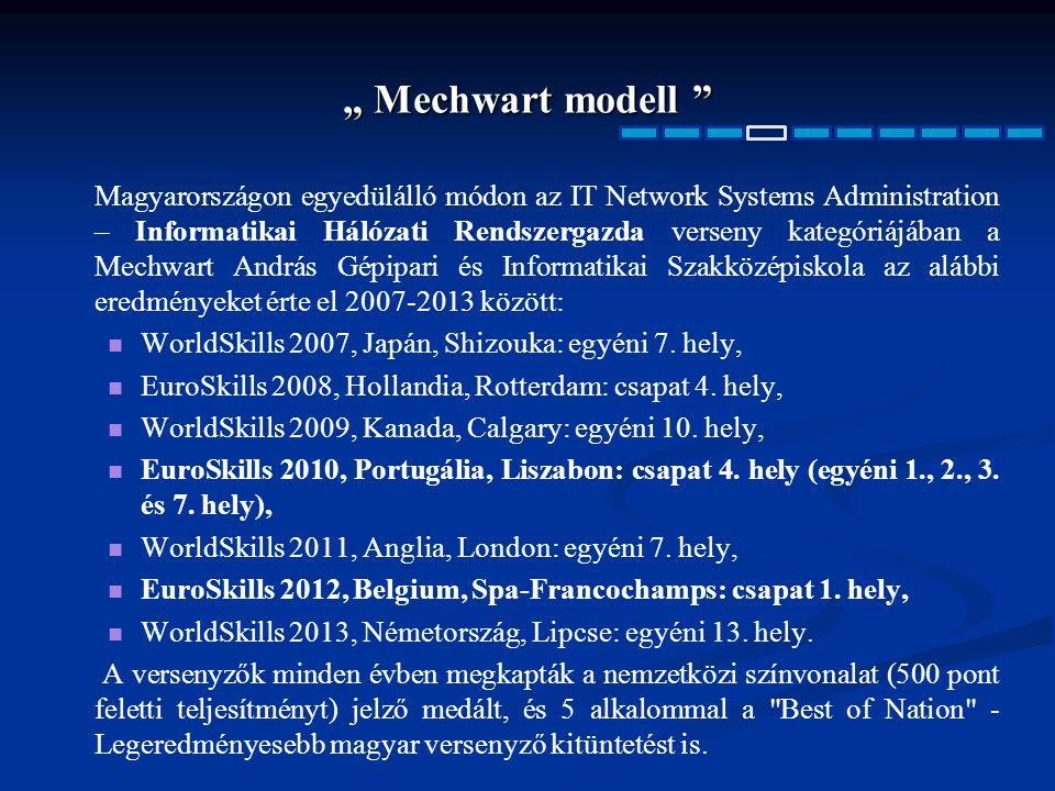 """"""" Mechwart modell"""