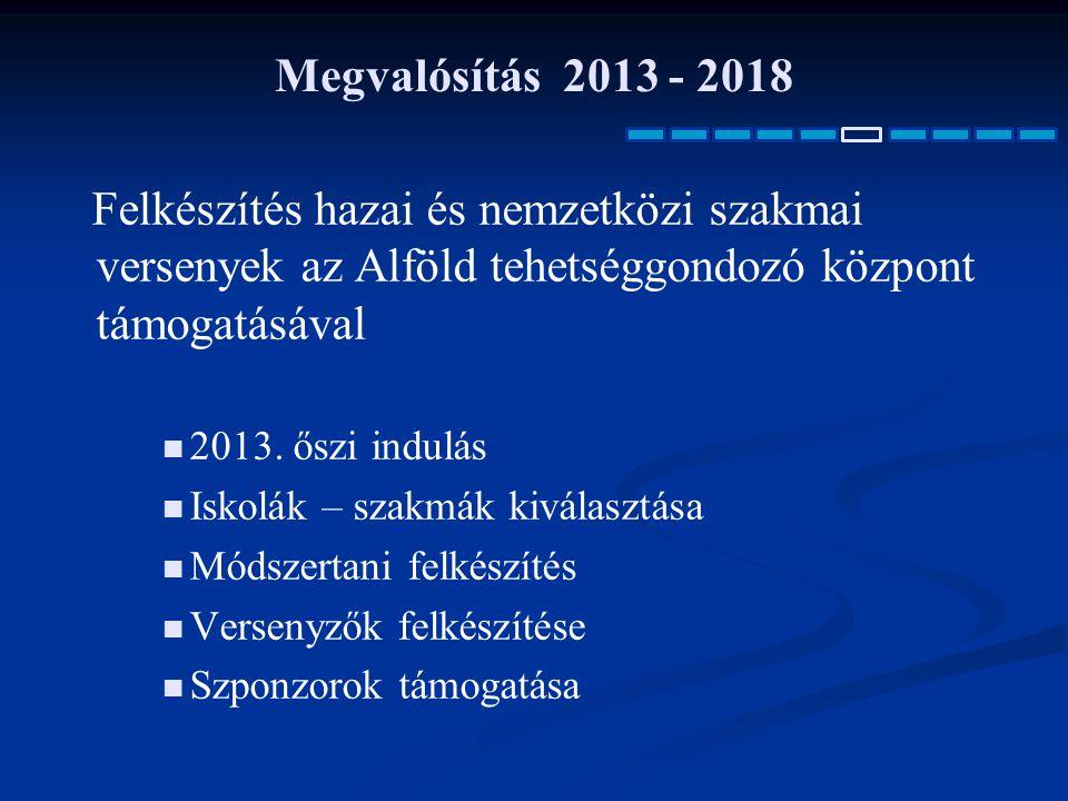 Megvalósítás 2013 - 2018 Felkészítés hazai és nemzetközi szakmai versenyek az Alföld tehetséggondozó központ támogatásával.