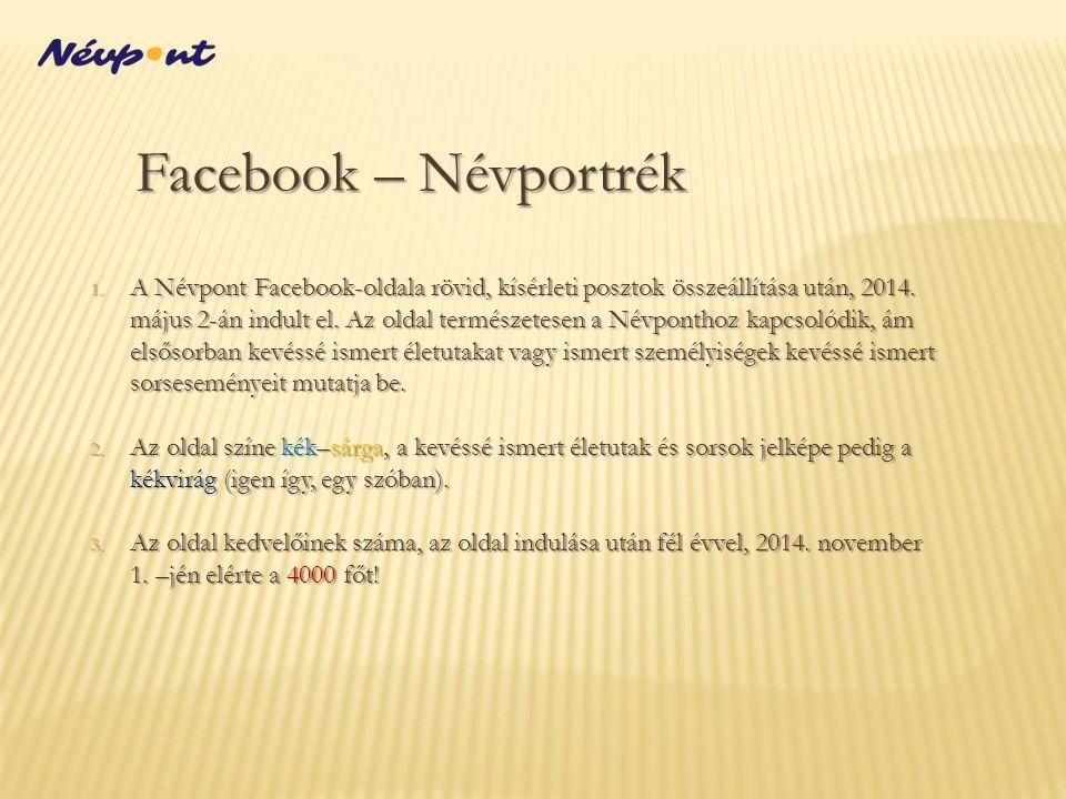 Facebook – Névportrék