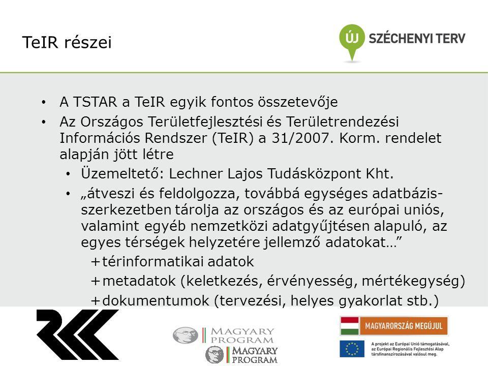 TeIR részei A TSTAR a TeIR egyik fontos összetevője