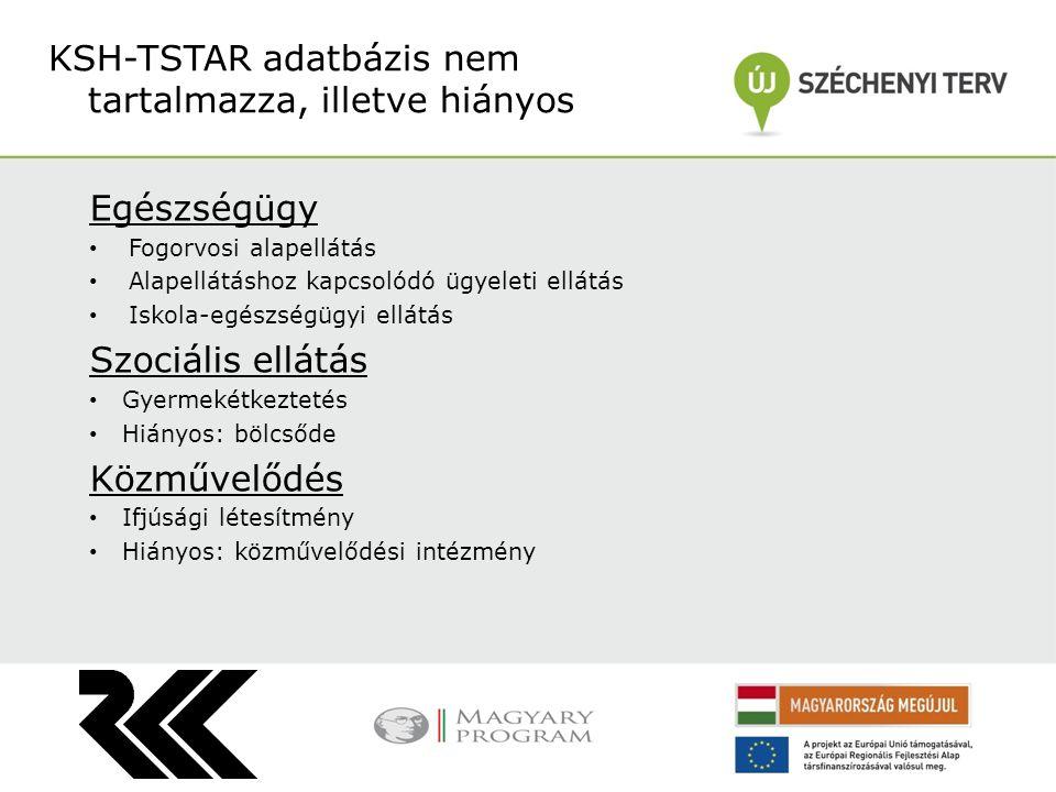 KSH-TSTAR adatbázis nem tartalmazza, illetve hiányos