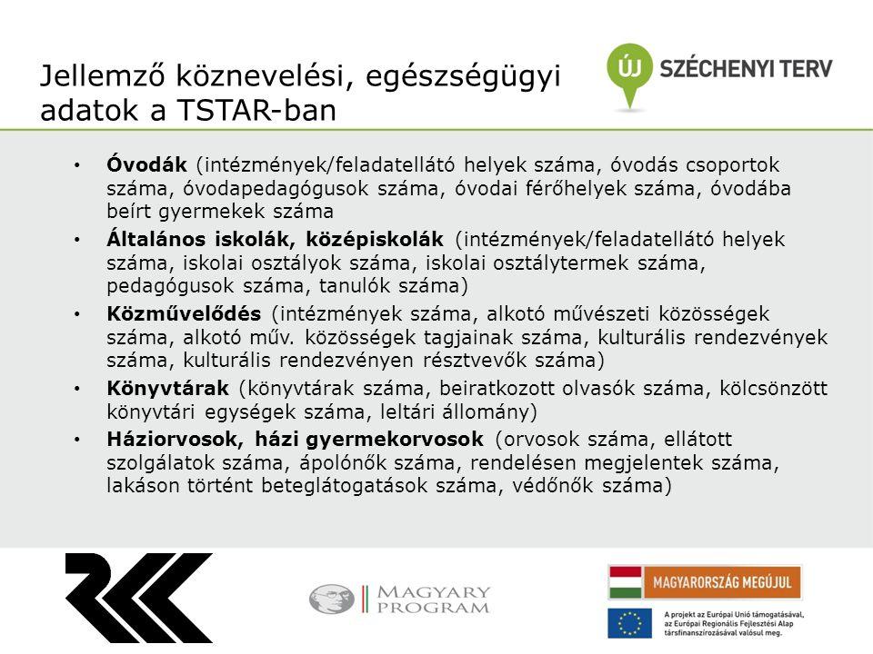 Jellemző köznevelési, egészségügyi adatok a TSTAR-ban