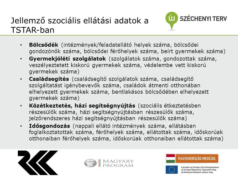 Jellemző szociális ellátási adatok a TSTAR-ban