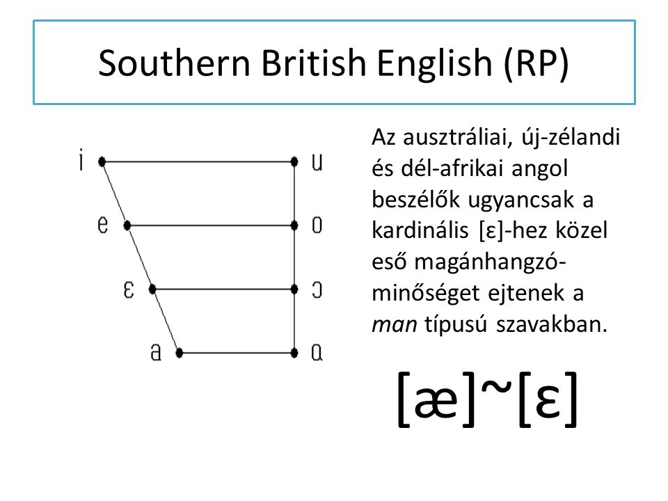 Southern British English (RP)