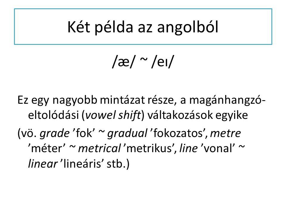 Két példa az angolból /æ/ ~ /eɪ/