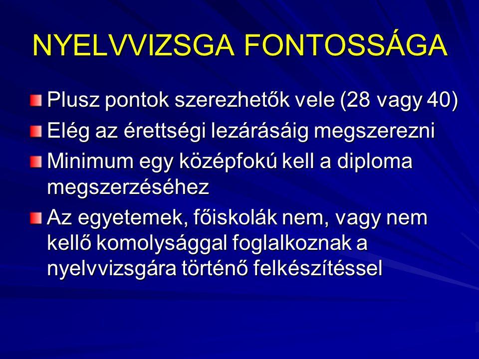 NYELVVIZSGA FONTOSSÁGA