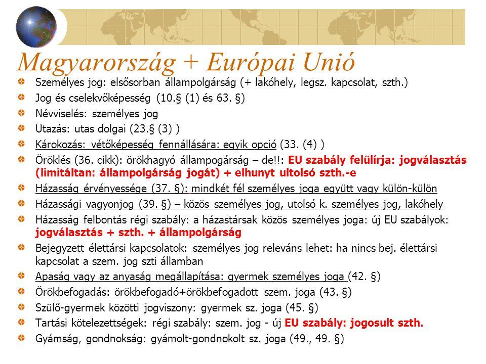 Magyarország + Európai Unió