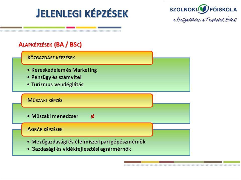 Jelenlegi képzések Alapképzések (BA / BSc) Közgazdász képzések