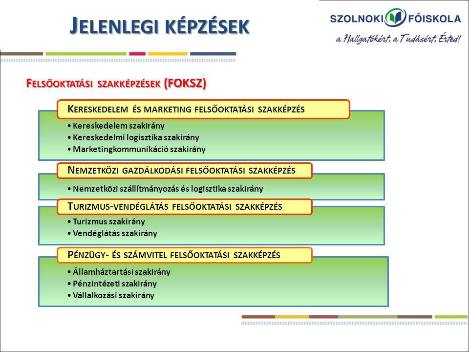 Jelenlegi képzések Felsőoktatási szakképzések (FOKSZ)