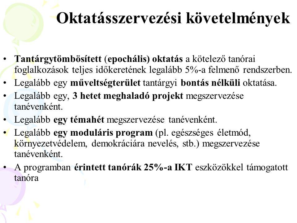 Oktatásszervezési követelmények
