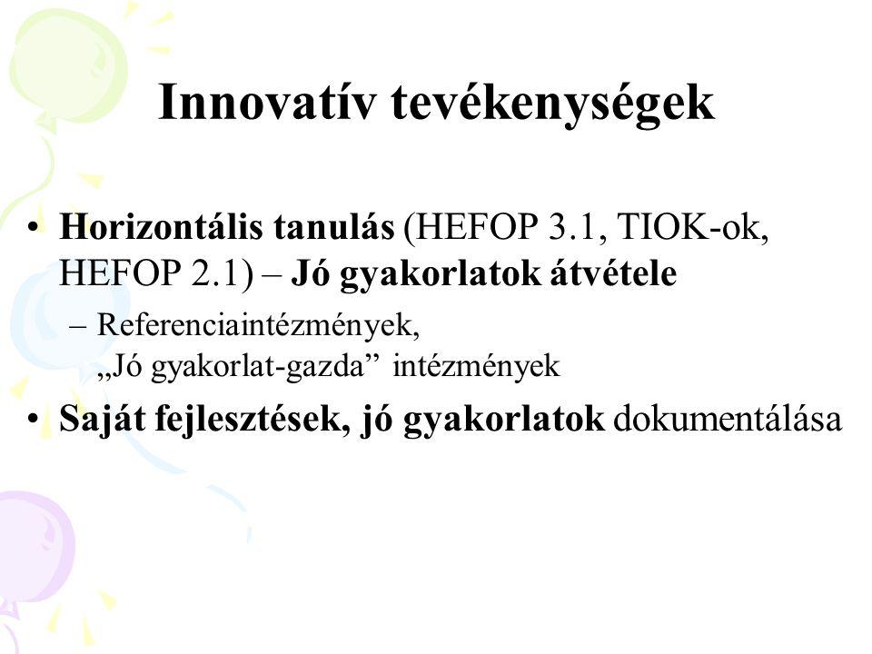 Innovatív tevékenységek