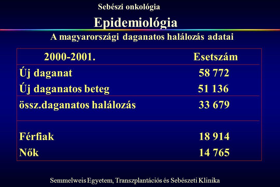 Epidemiológia 2000-2001. Esetszám Új daganat 58 772