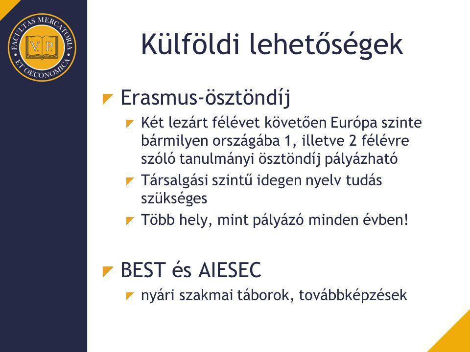 Külföldi lehetőségek Erasmus-ösztöndíj BEST és AIESEC