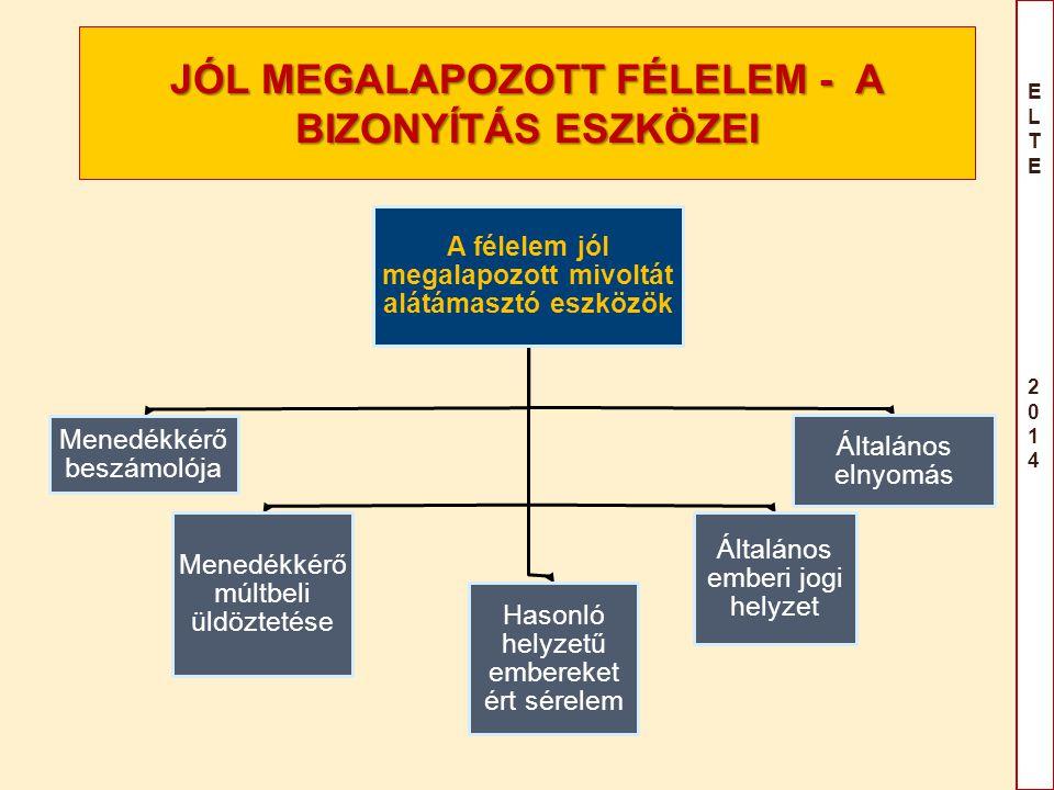 JÓL MEGALAPOZOTT FÉLELEM - A BIZONYÍTÁS ESZKÖZEI