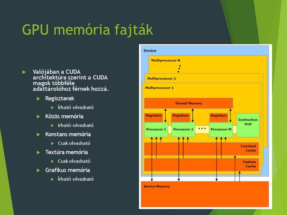 GPU memória fajták Valójában a CUDA architektúra szerint a CUDA magok többféle adattárolóhoz férnek hozzá.